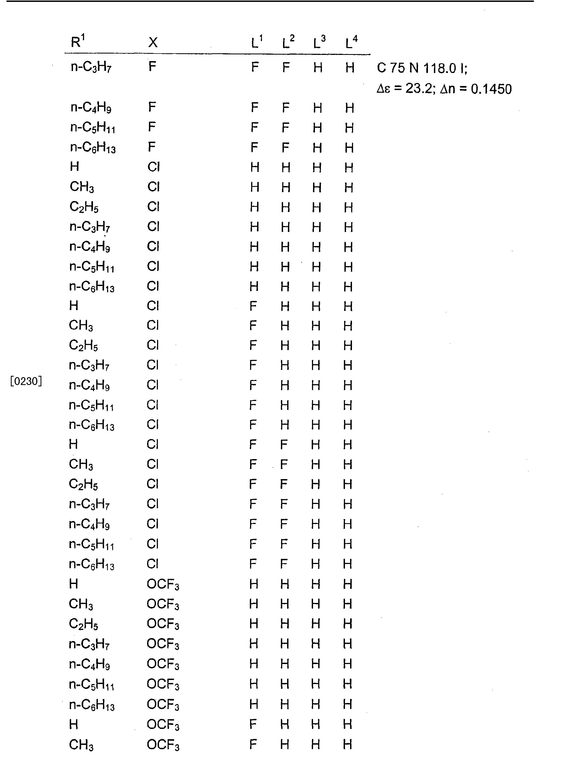 Figure CN101294079BD00741