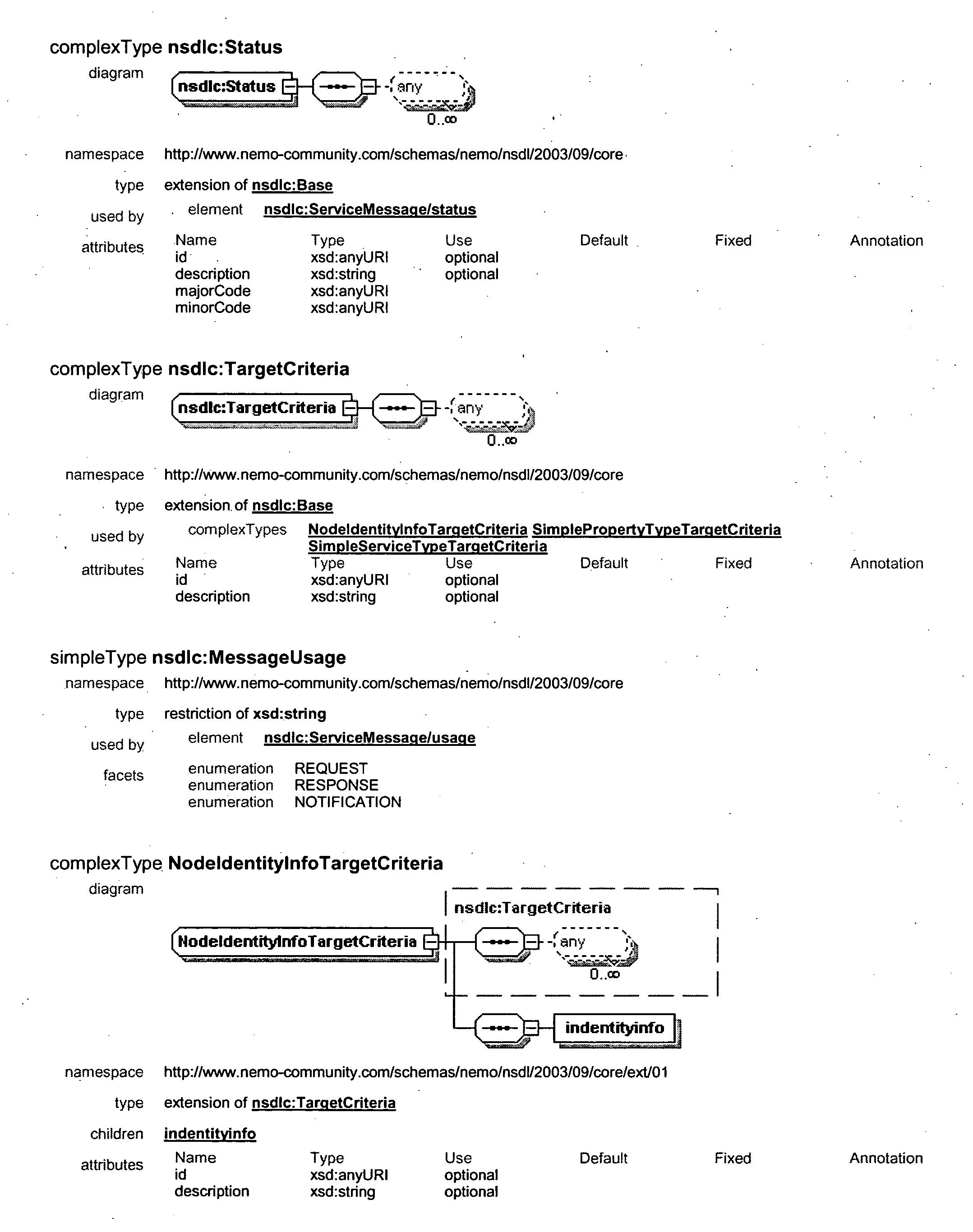 Figure US20050027871A1-20050203-P00010