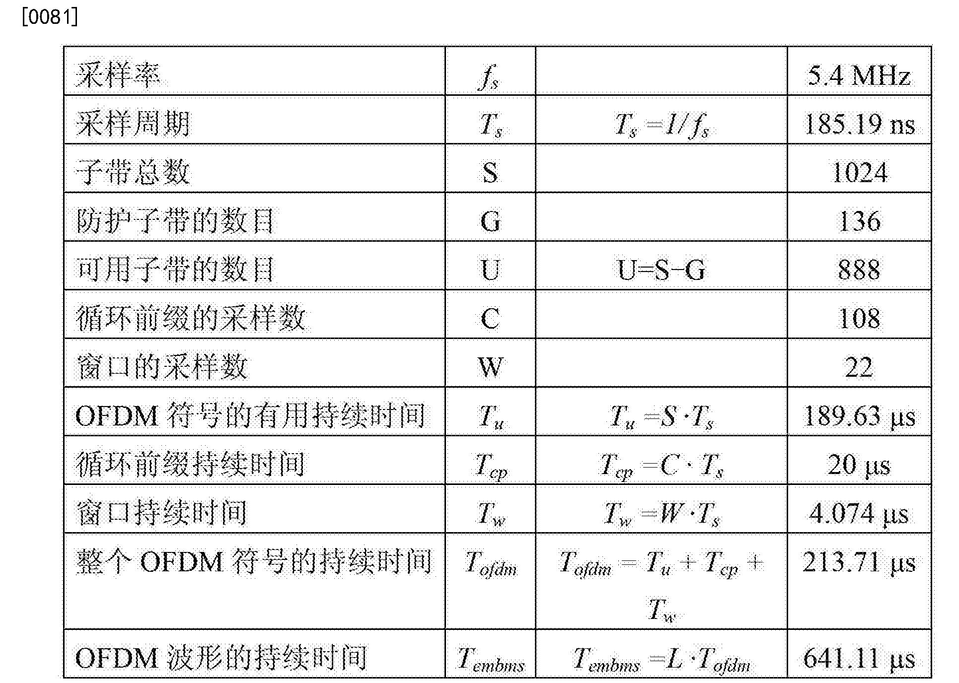 Figure CN103441814BD00131