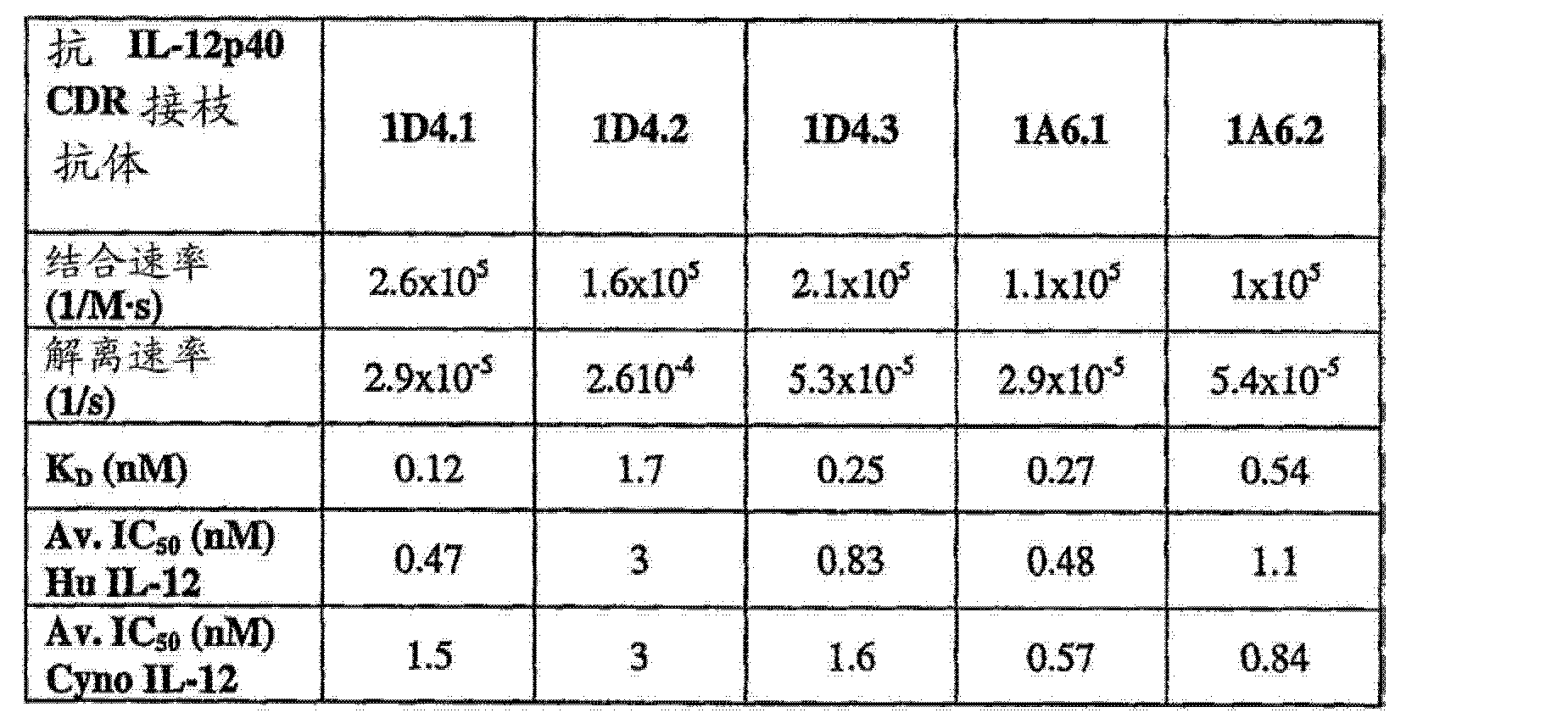 Figure CN103145838AD00761