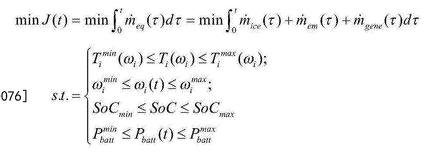 Figure CN105539423AD00101