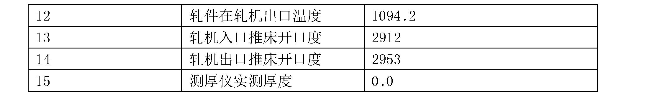 Figure CN104392296BD00121