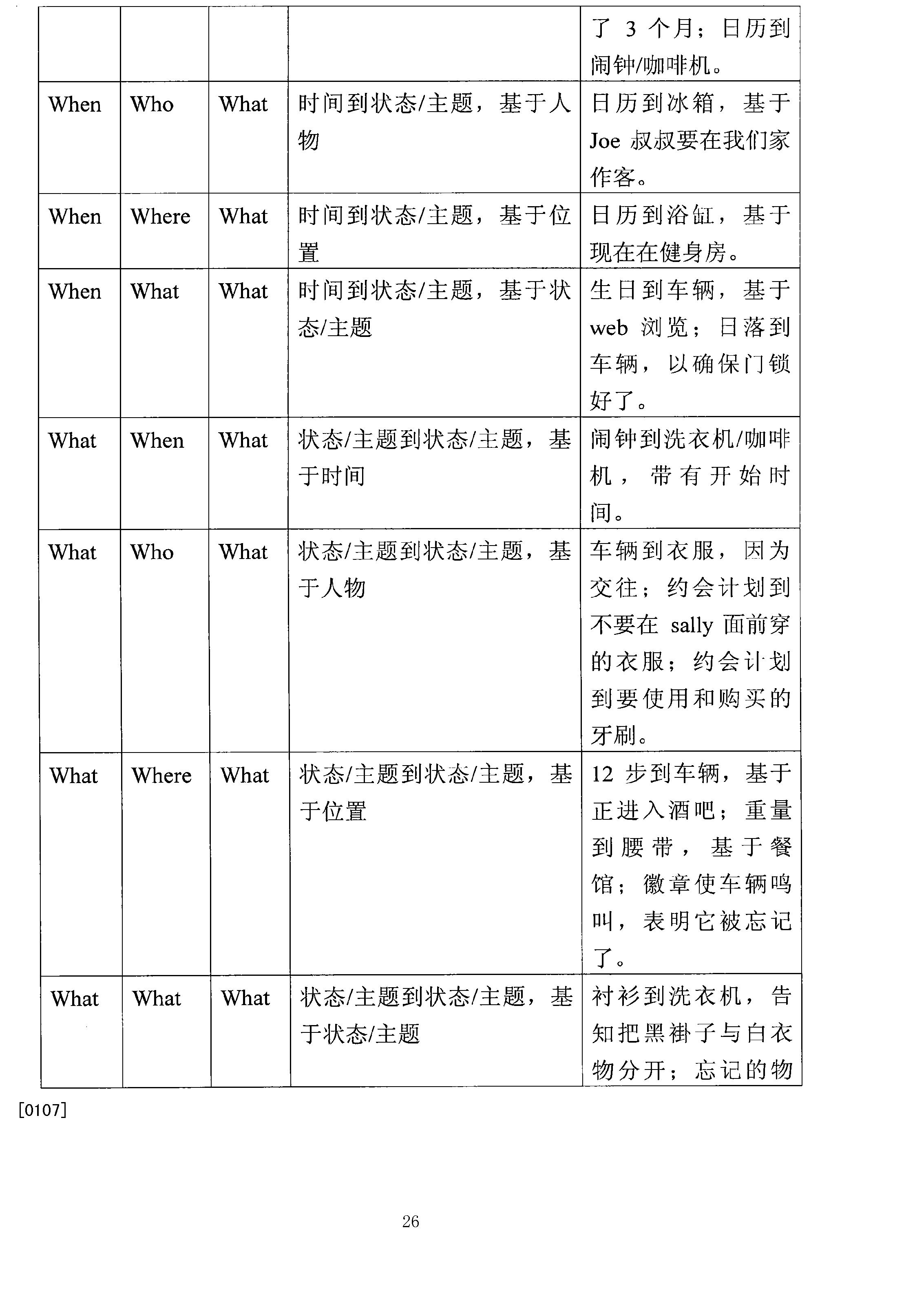 Figure CN101960795BD00261