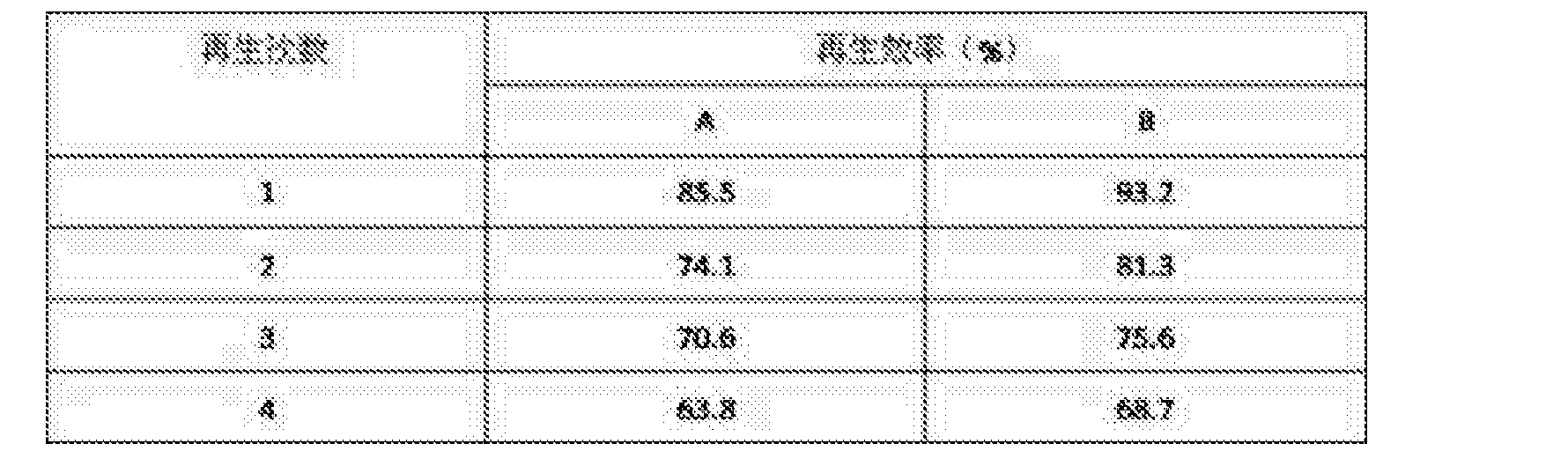 Figure CN106975471AD00067