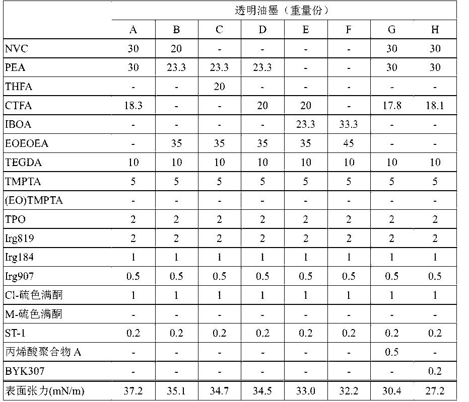 Figure CN103402781BD00441