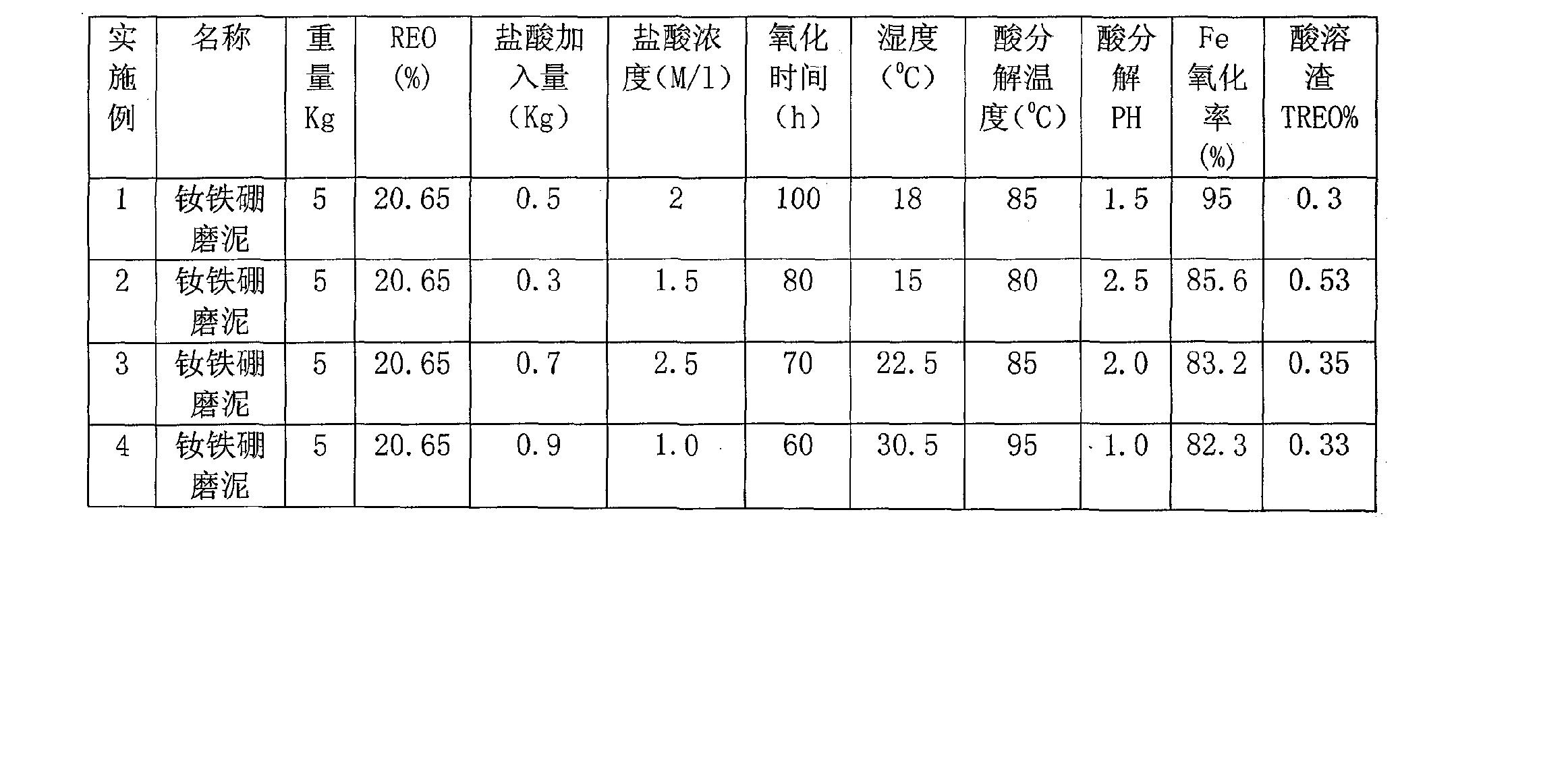 Figure CN102206755BD00051