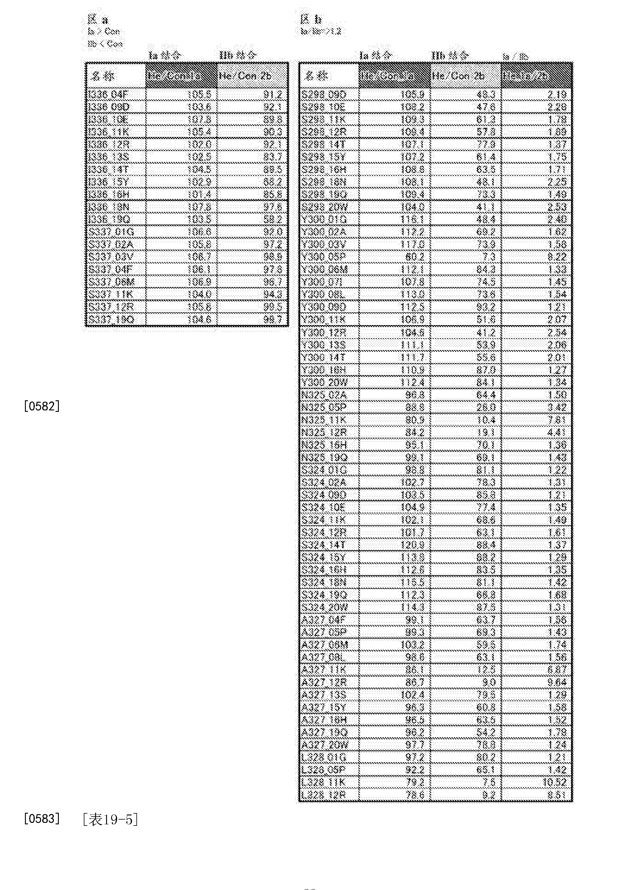 Figure CN105102618BD00921