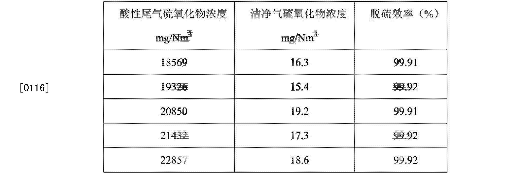 Figure CN103721553AD00141