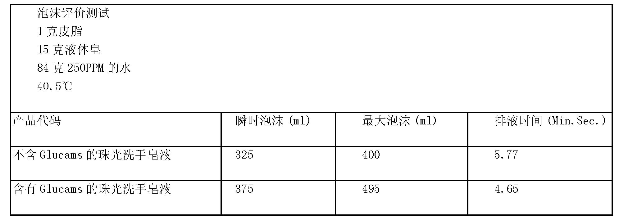 Figure CN101018587BD00131