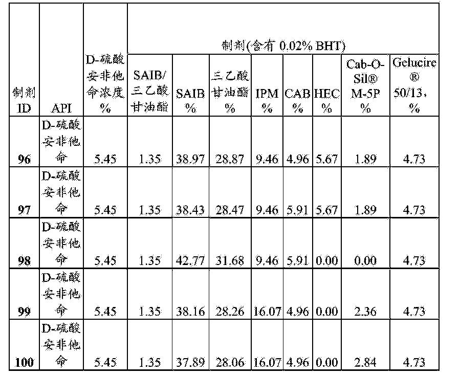 Figure CN105120659AD01081