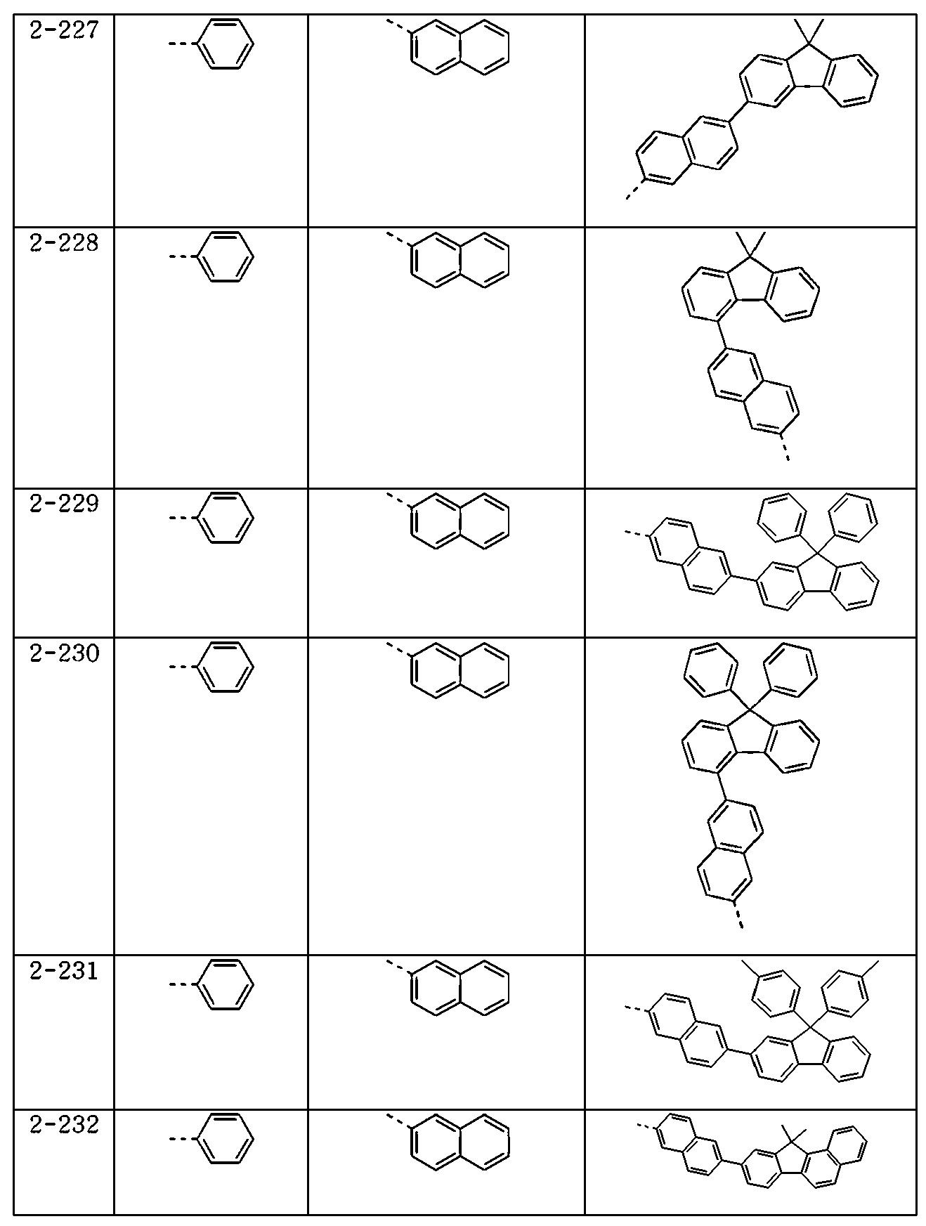 Figure 112015010605765-pat00182