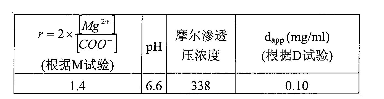 Figure CN101466353BD00292