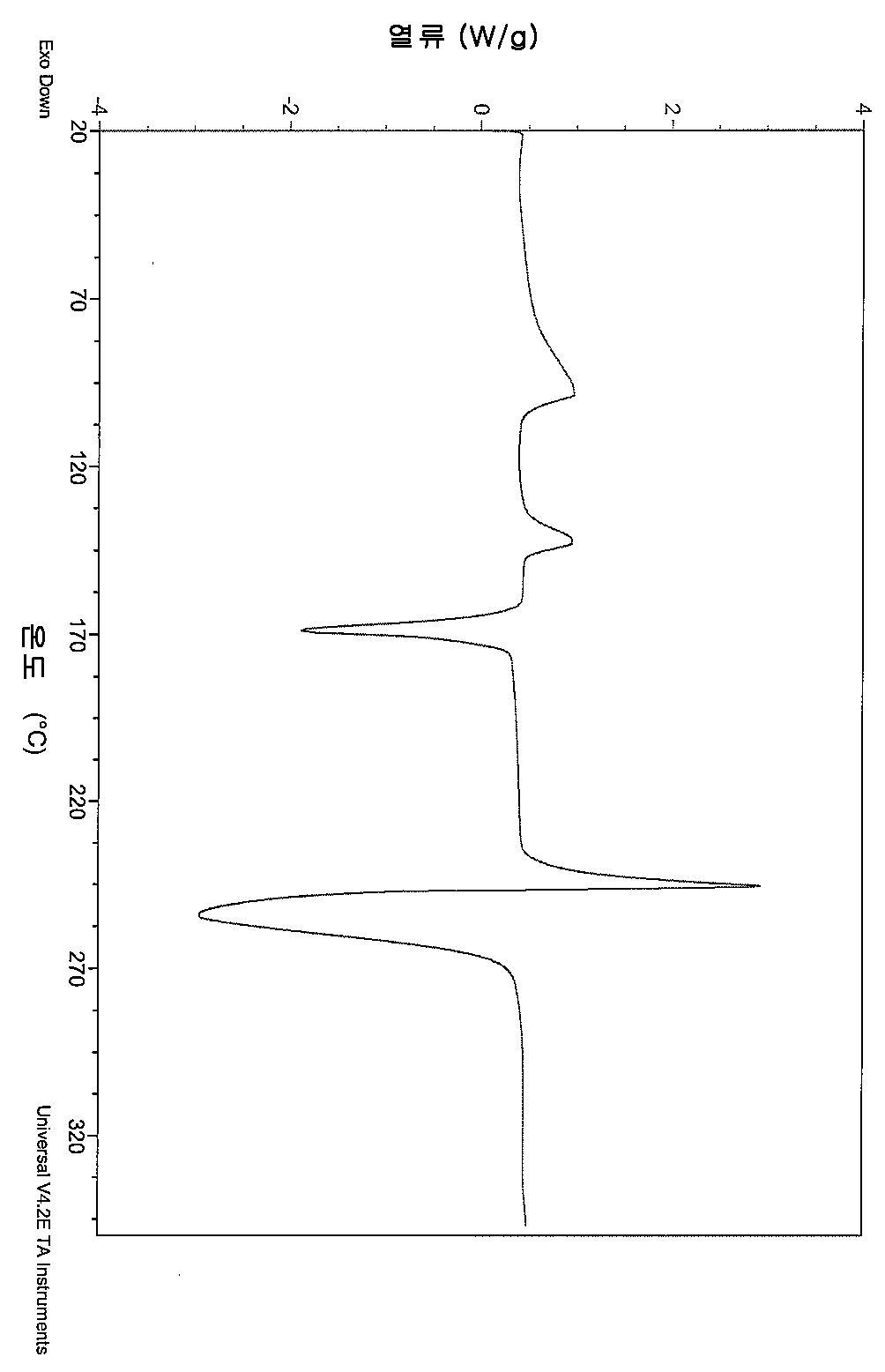 Figure 112013063631513-pct00052