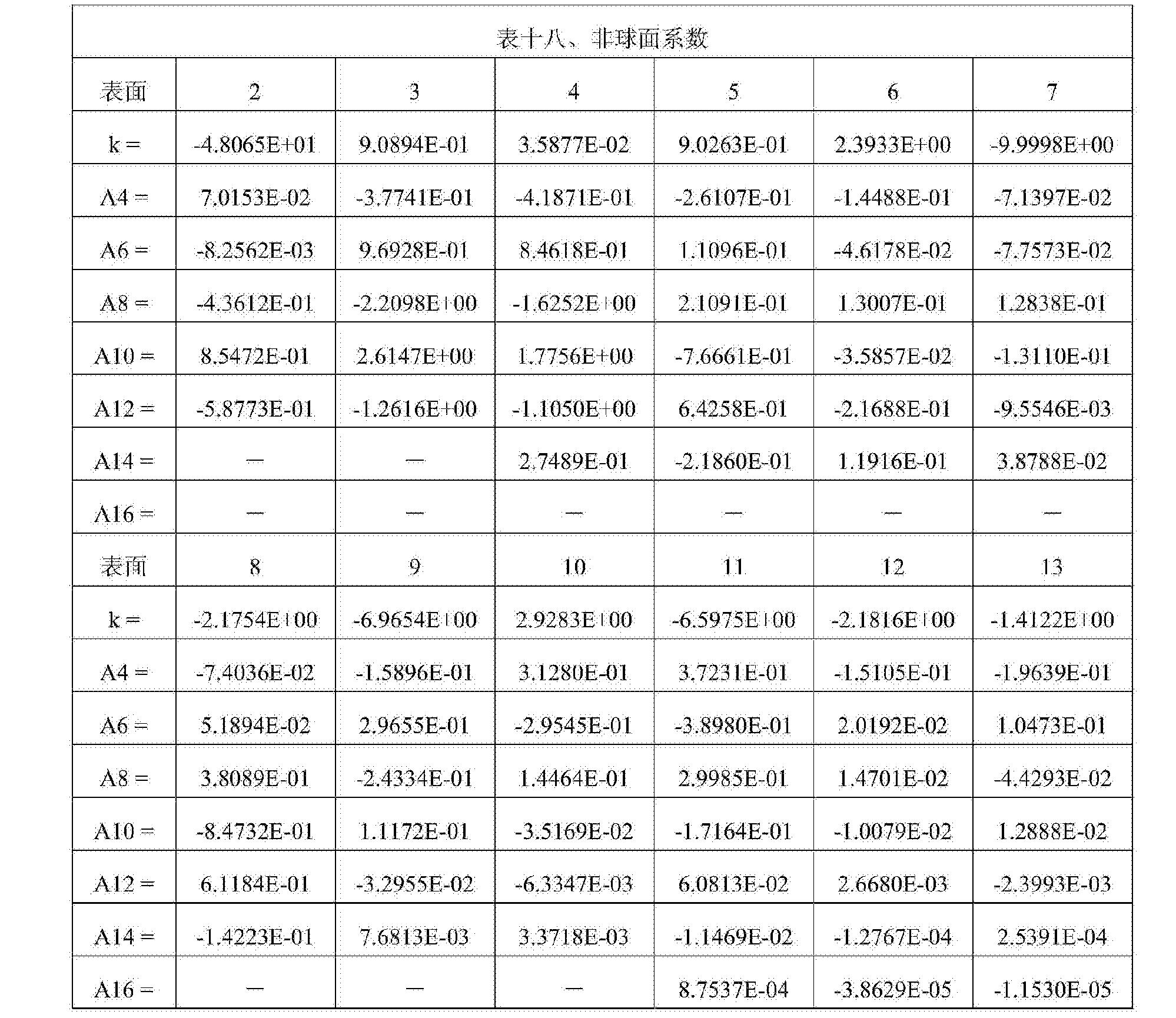 Figure CN104808316BD00351