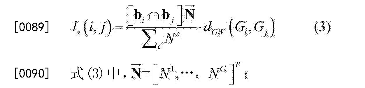Figure CN104408158BD001113