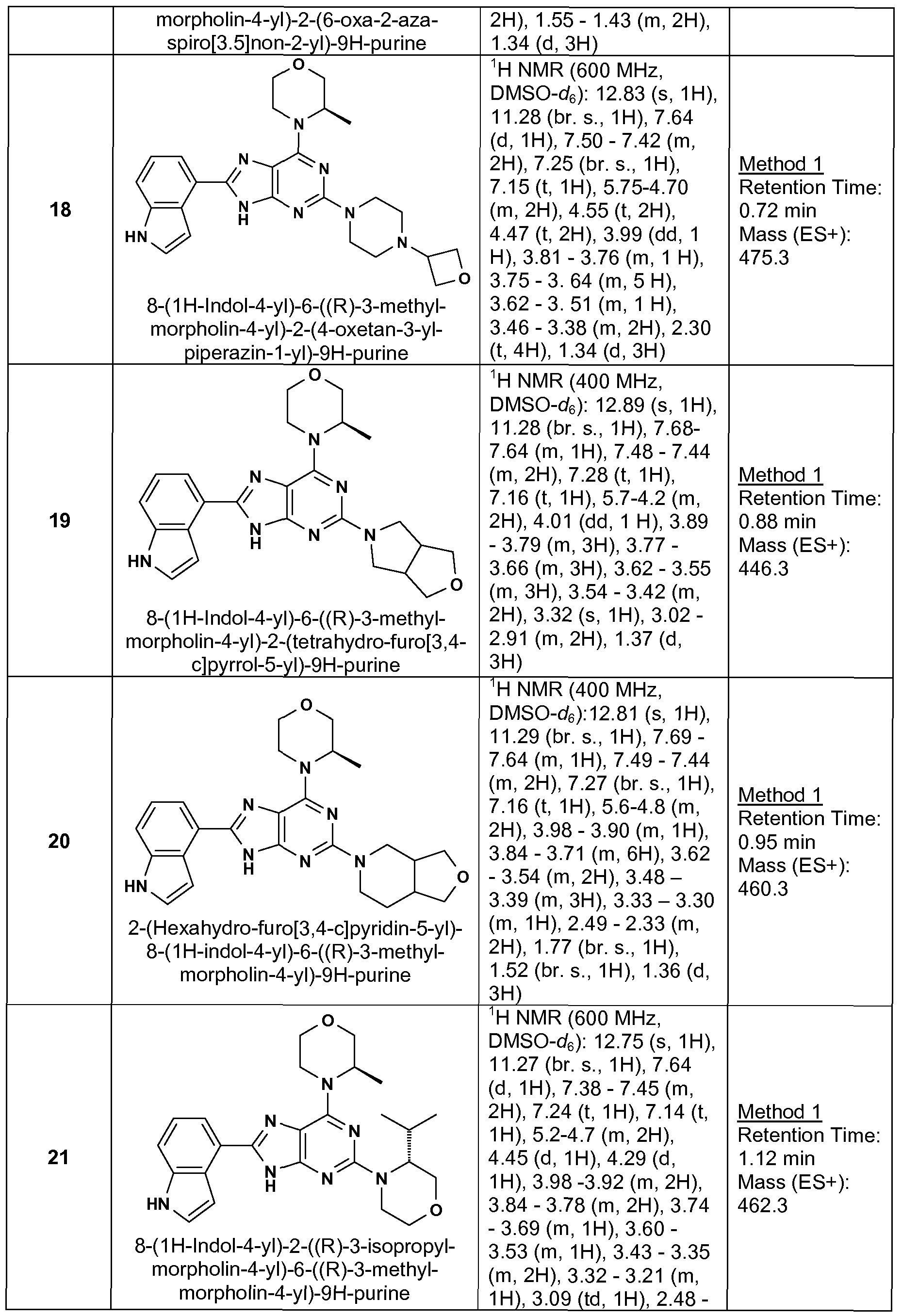 Wo2013061305a1 novel purine derivatives and their use in the figure imgf0000600001 fandeluxe Choice Image