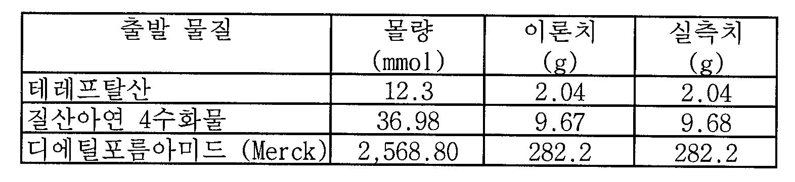 Figure 112004034282704-pct00012