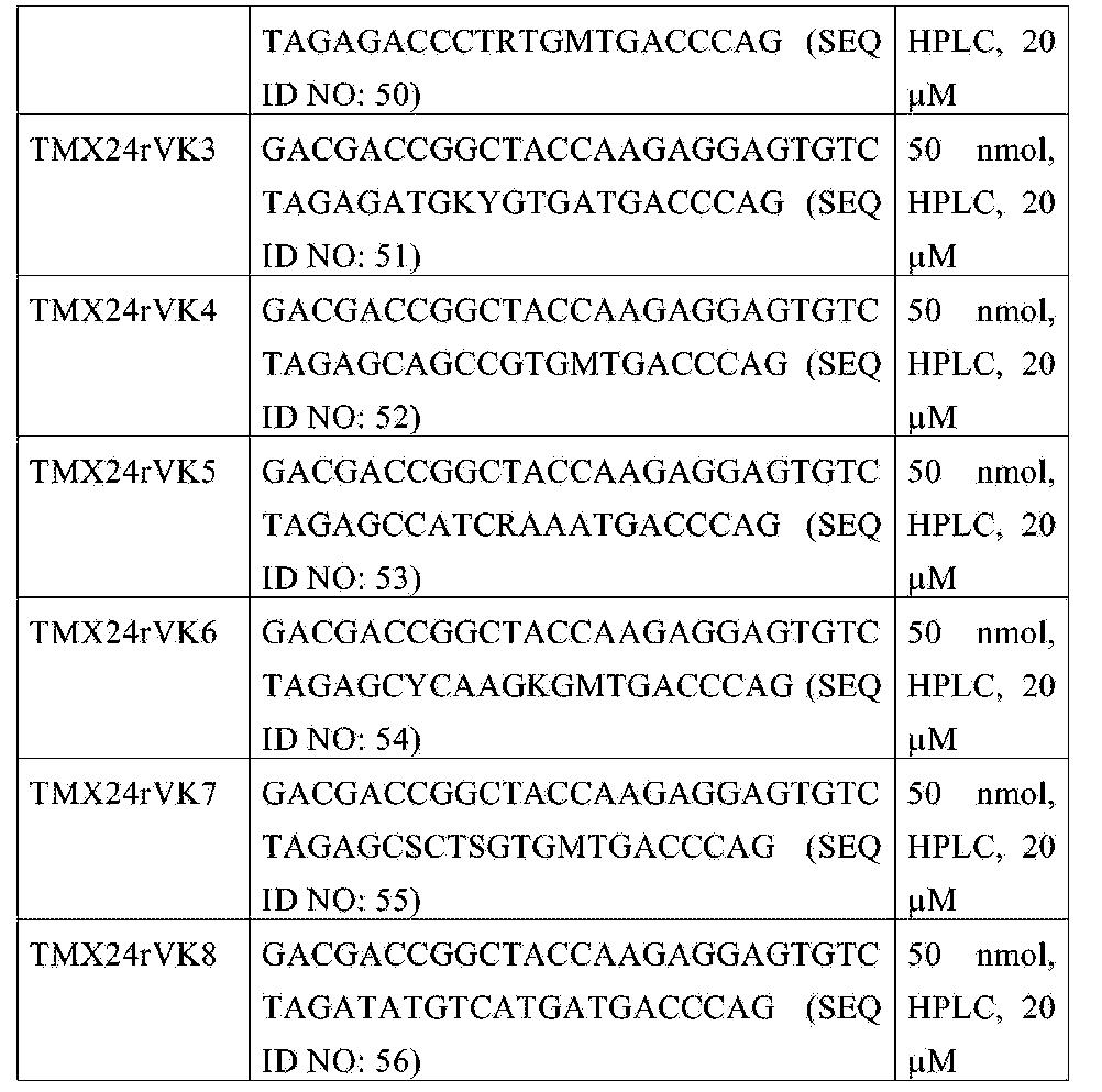 Figure CN105026573AD00601