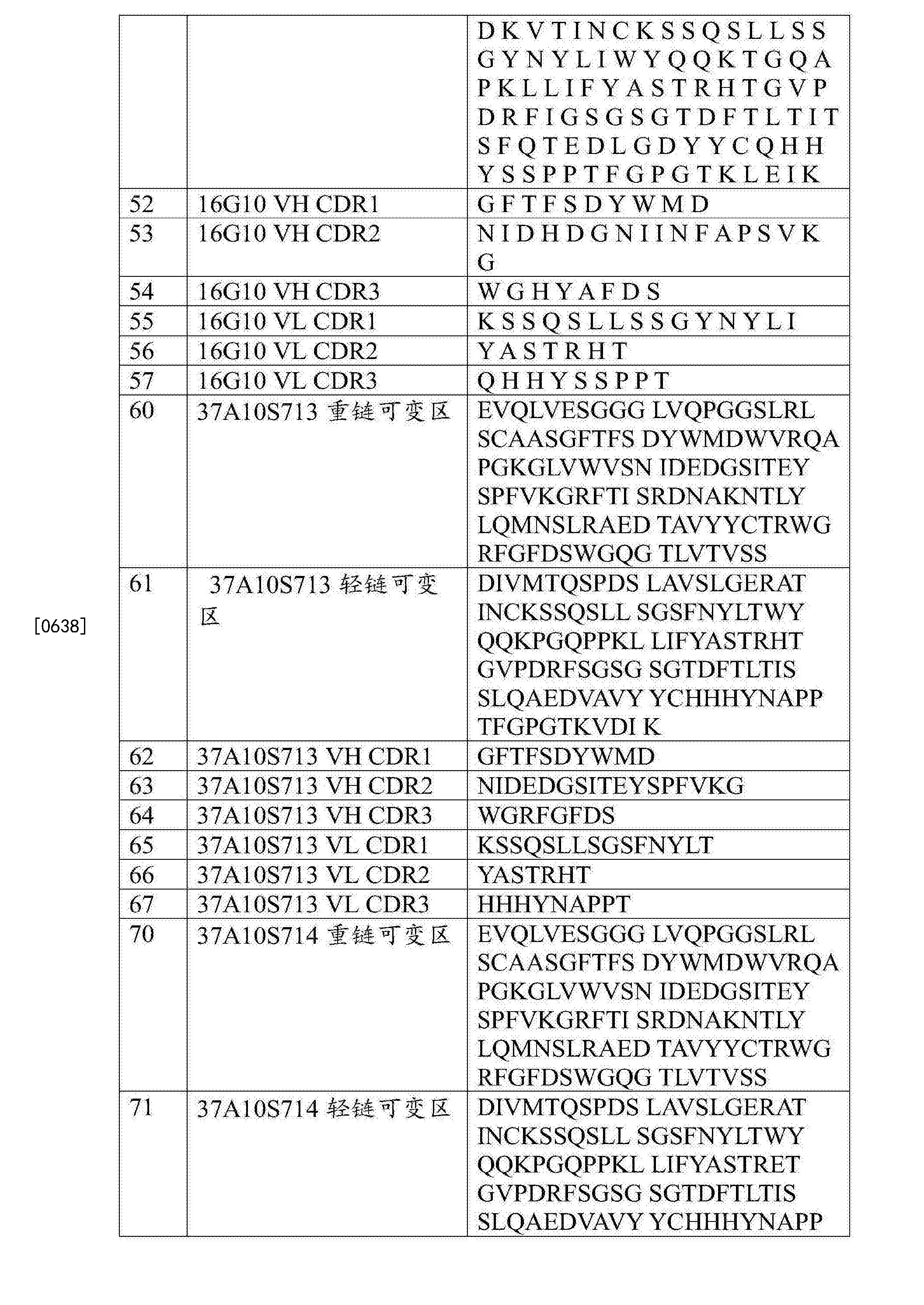 Figure CN107530428AD00921
