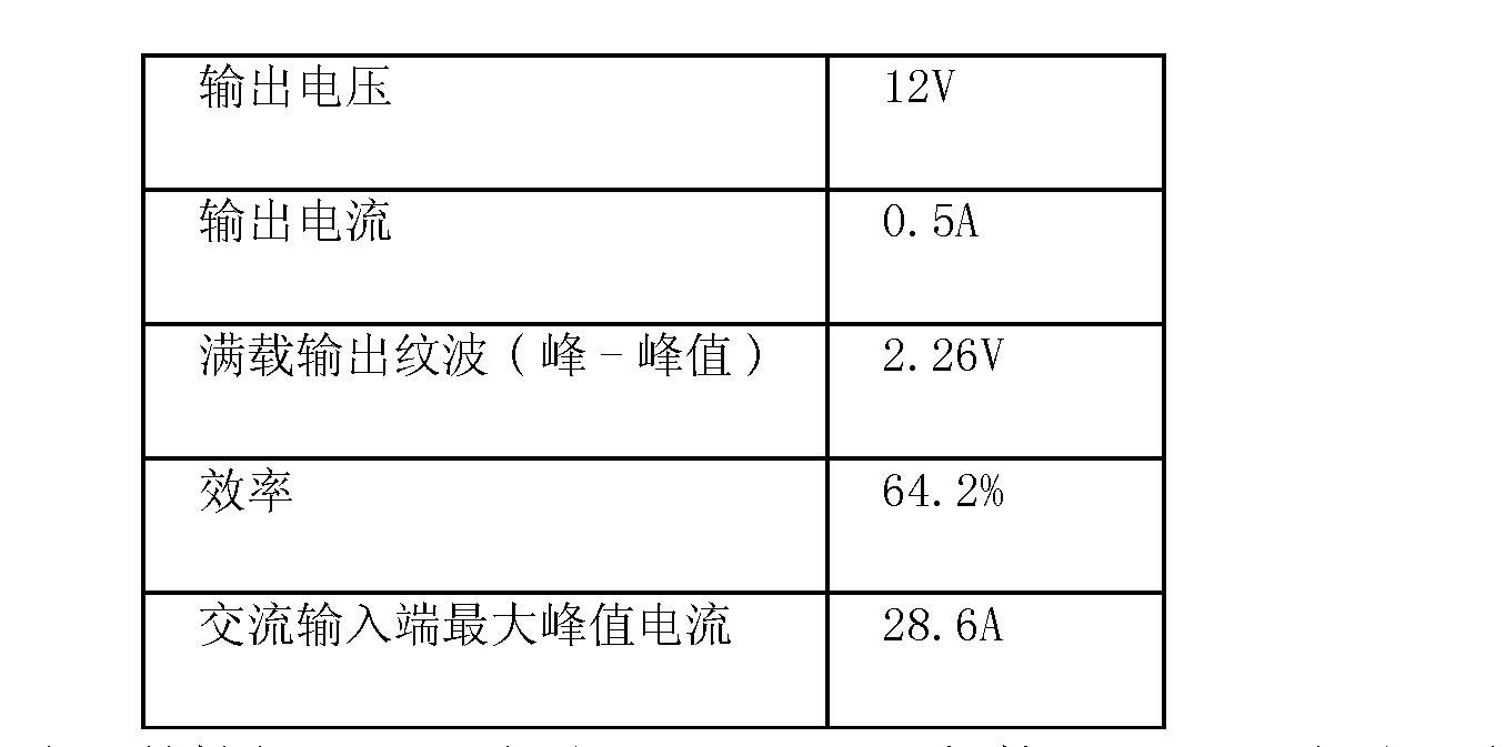 Figure CN102723880AD00081