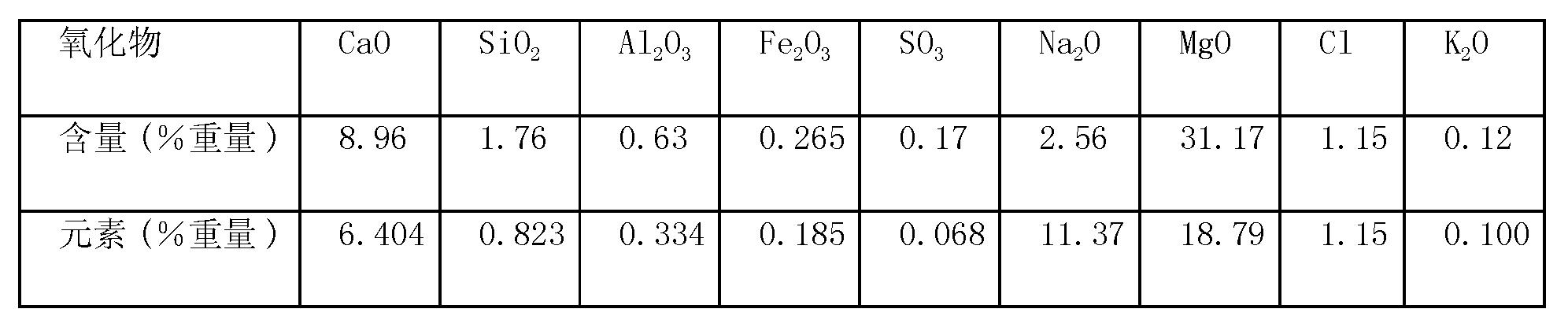 Figure CN101939269BD00351