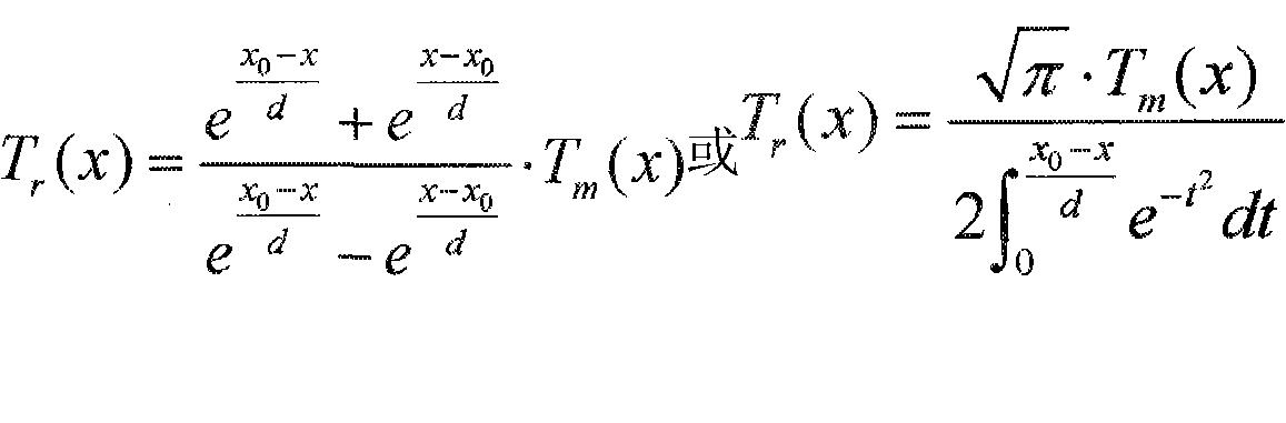 Figure CN102049732BD00052