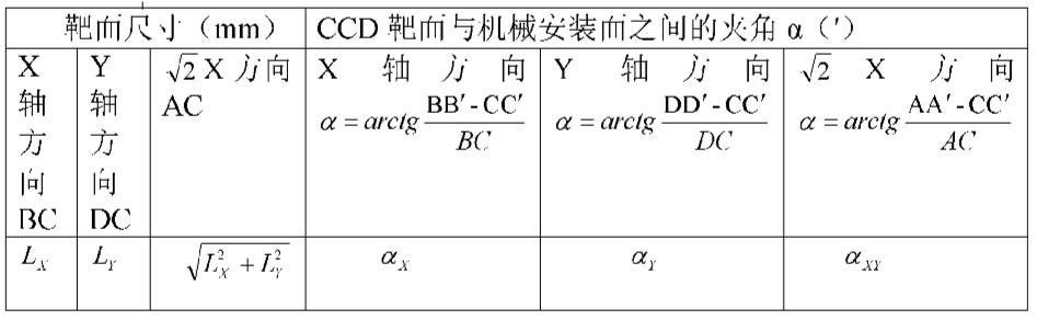 Figure CN101975560AD00052