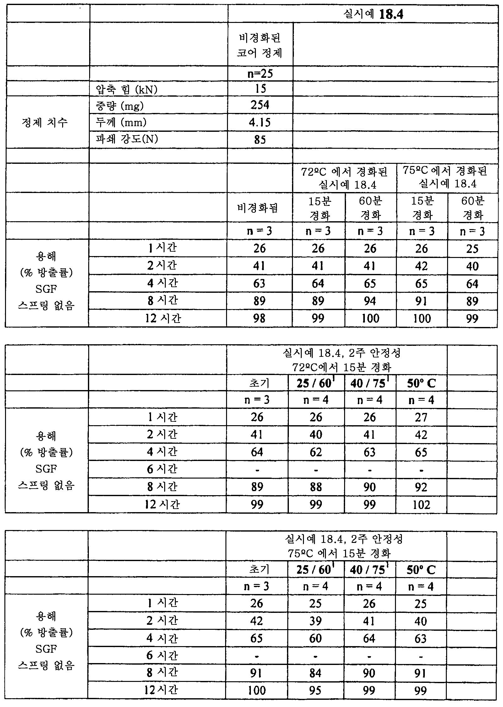 Figure 112011082183604-pat00098