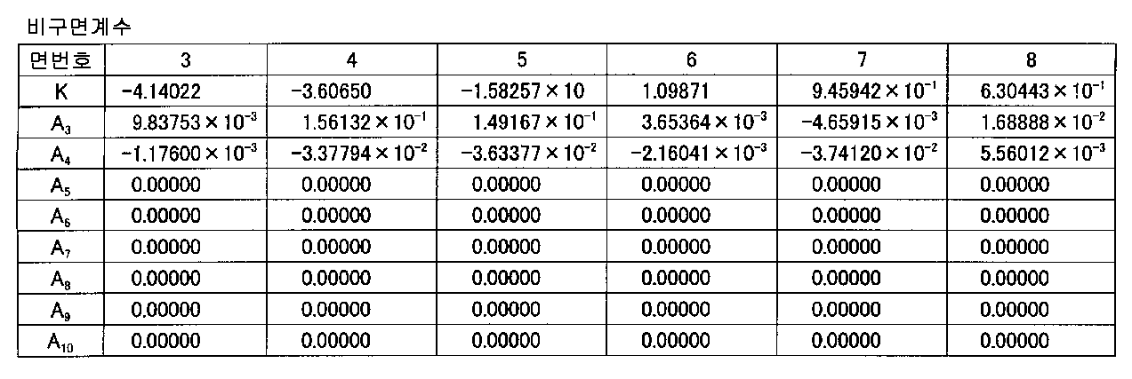 Figure 112006012752748-pat00017