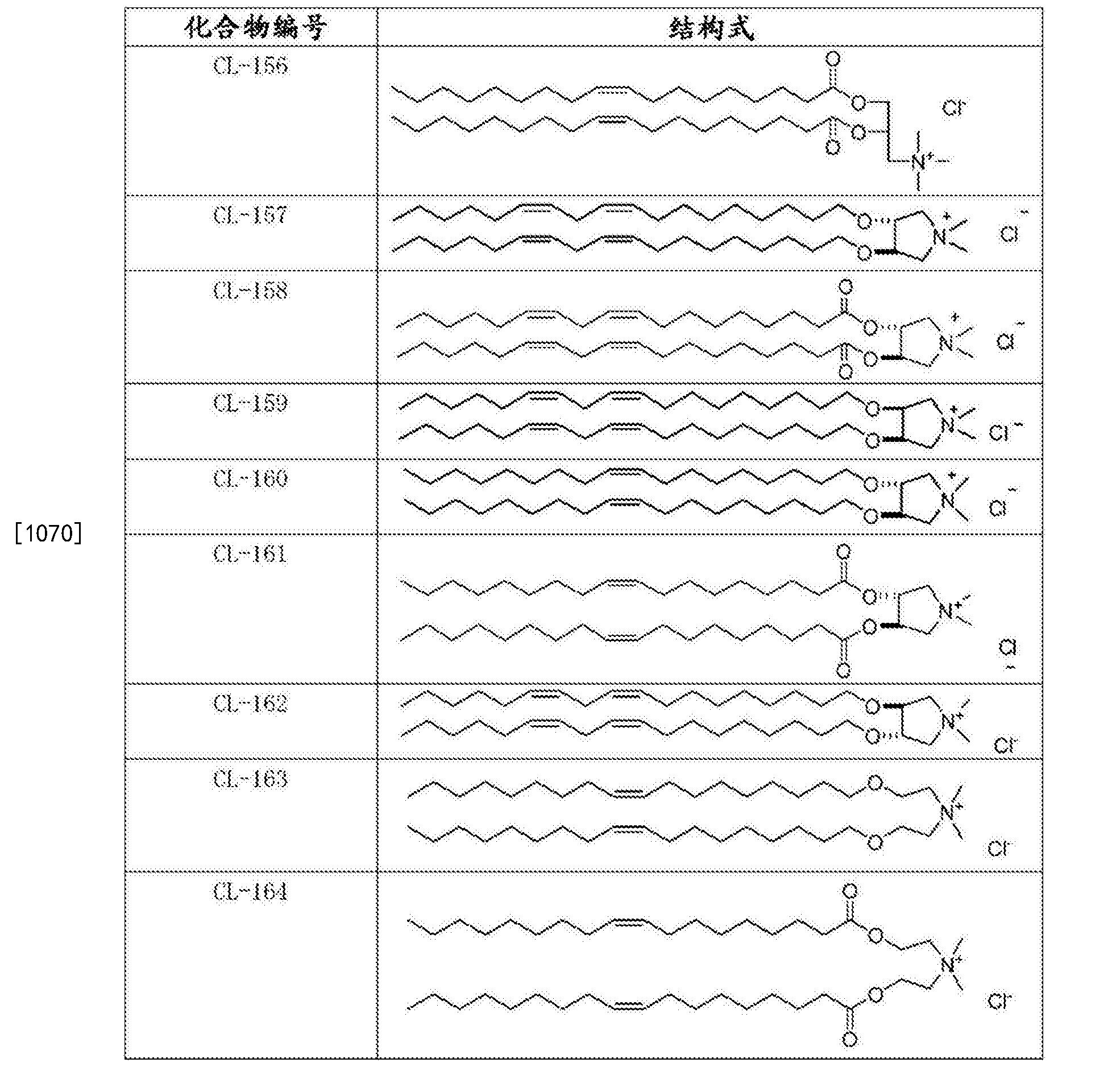 Figure CN107427531AD01302
