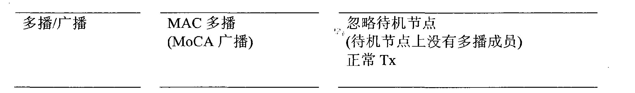 Figure CN102098193BD00162