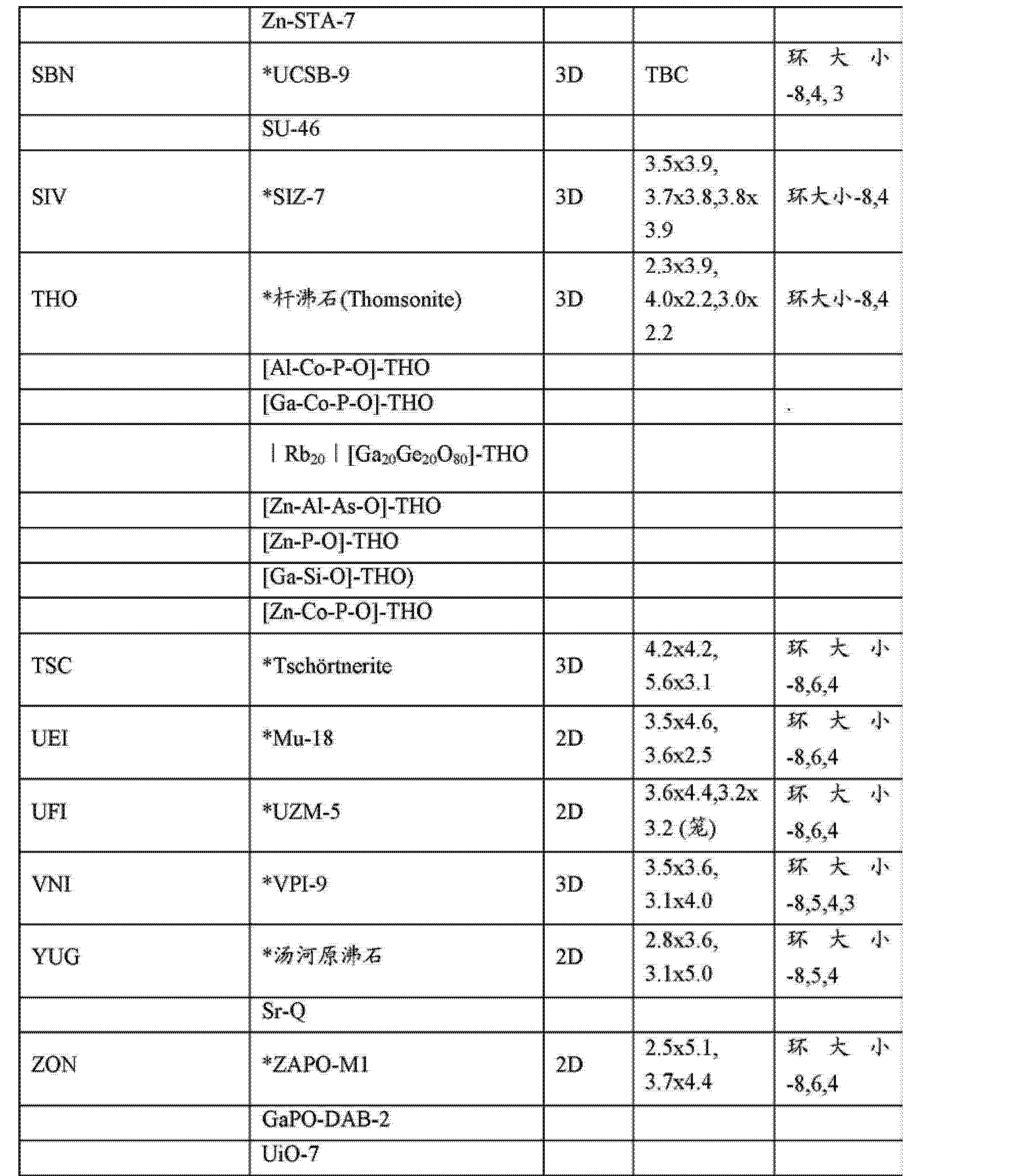 Figure CN102974390AD00171