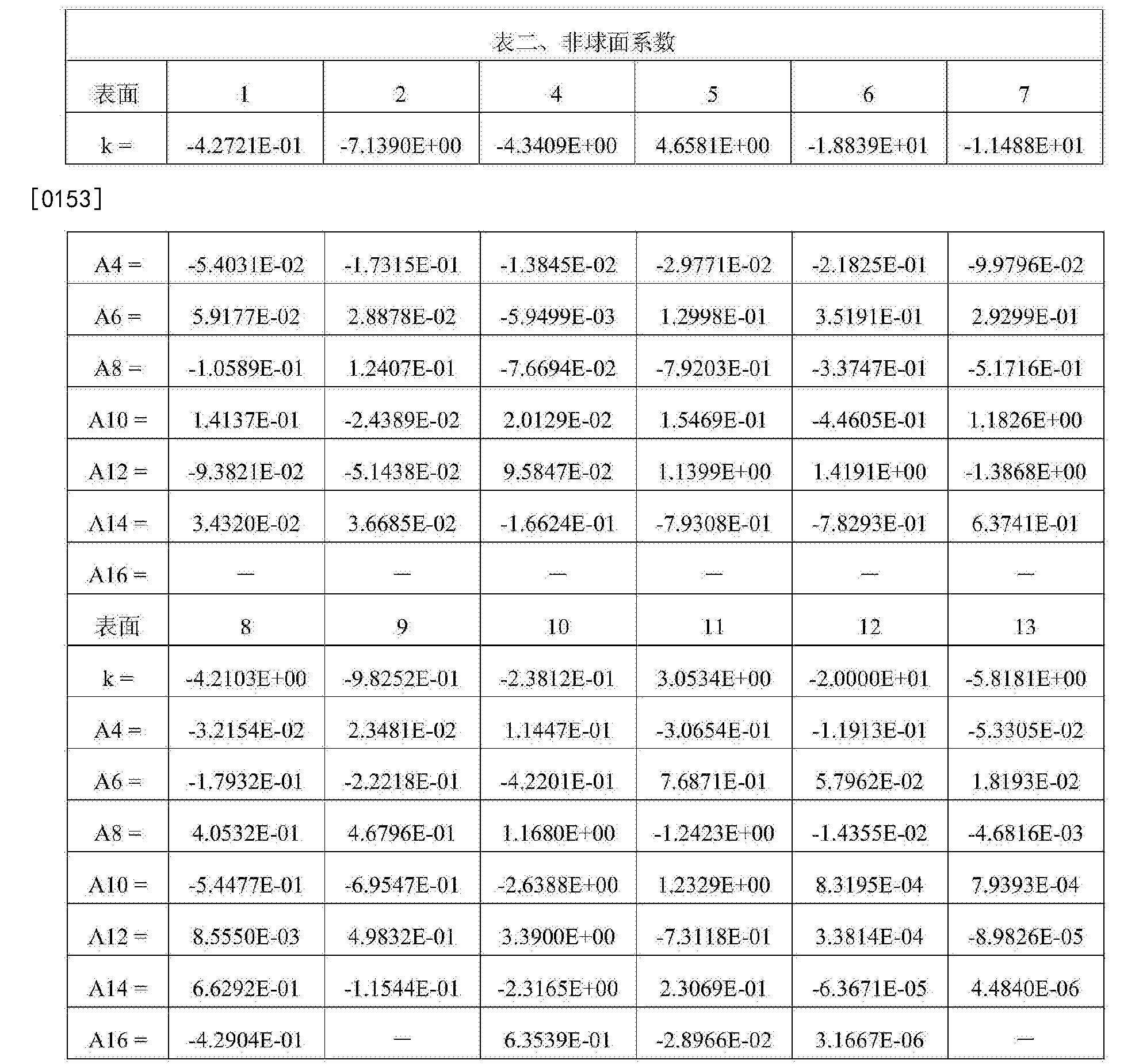 Figure CN104808316BD00131