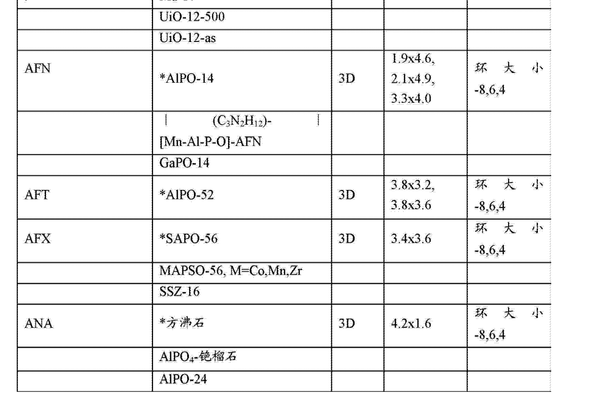 Figure CN102974390AD00092