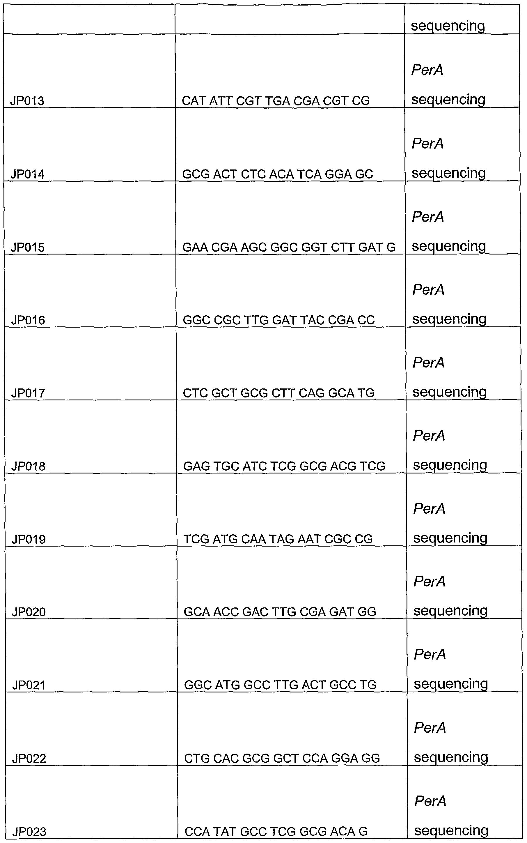 WO2006132555A1 - Peramine biosynthesis - Google Patents
