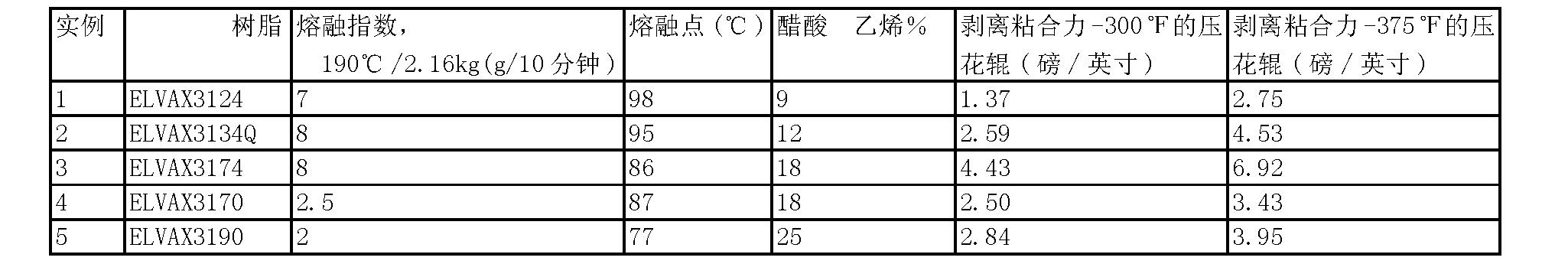 Figure CN101421646BD00151