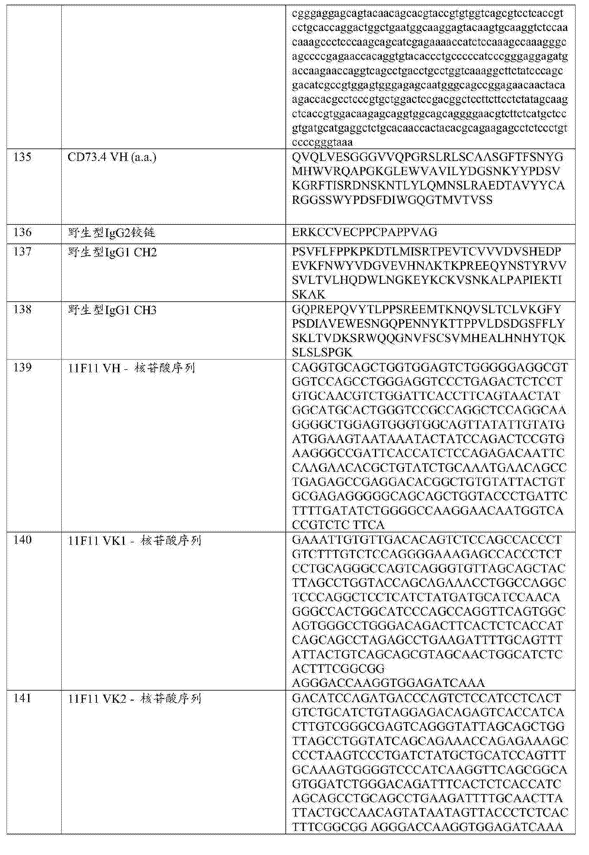 CN107001474A - Antibodies against CD73 and uses thereof - Google Patents