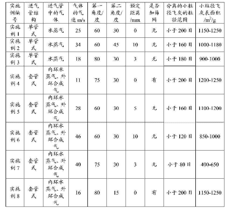 Figure CN104119960BD00101