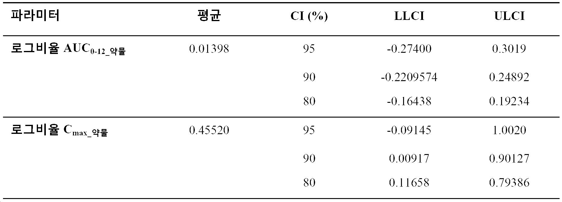Figure pat00030