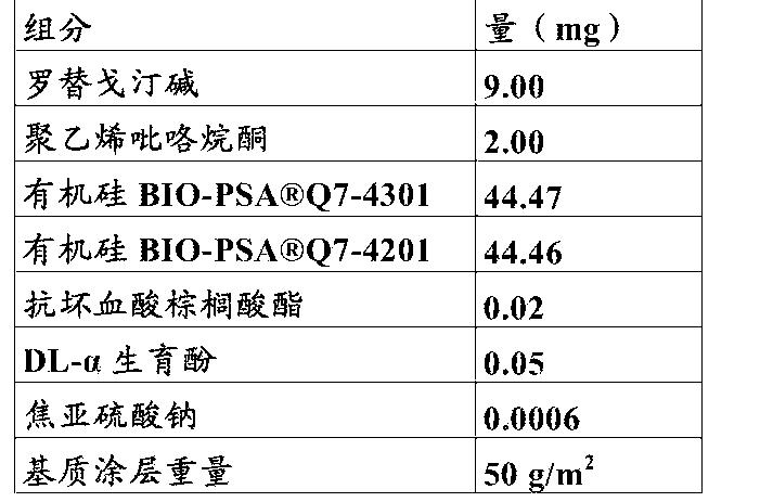 Figure CN105997952AD00141