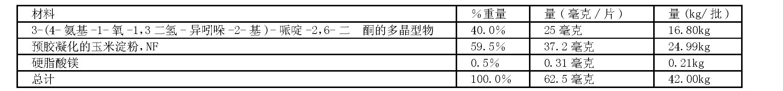 Figure CN101838261BD00221