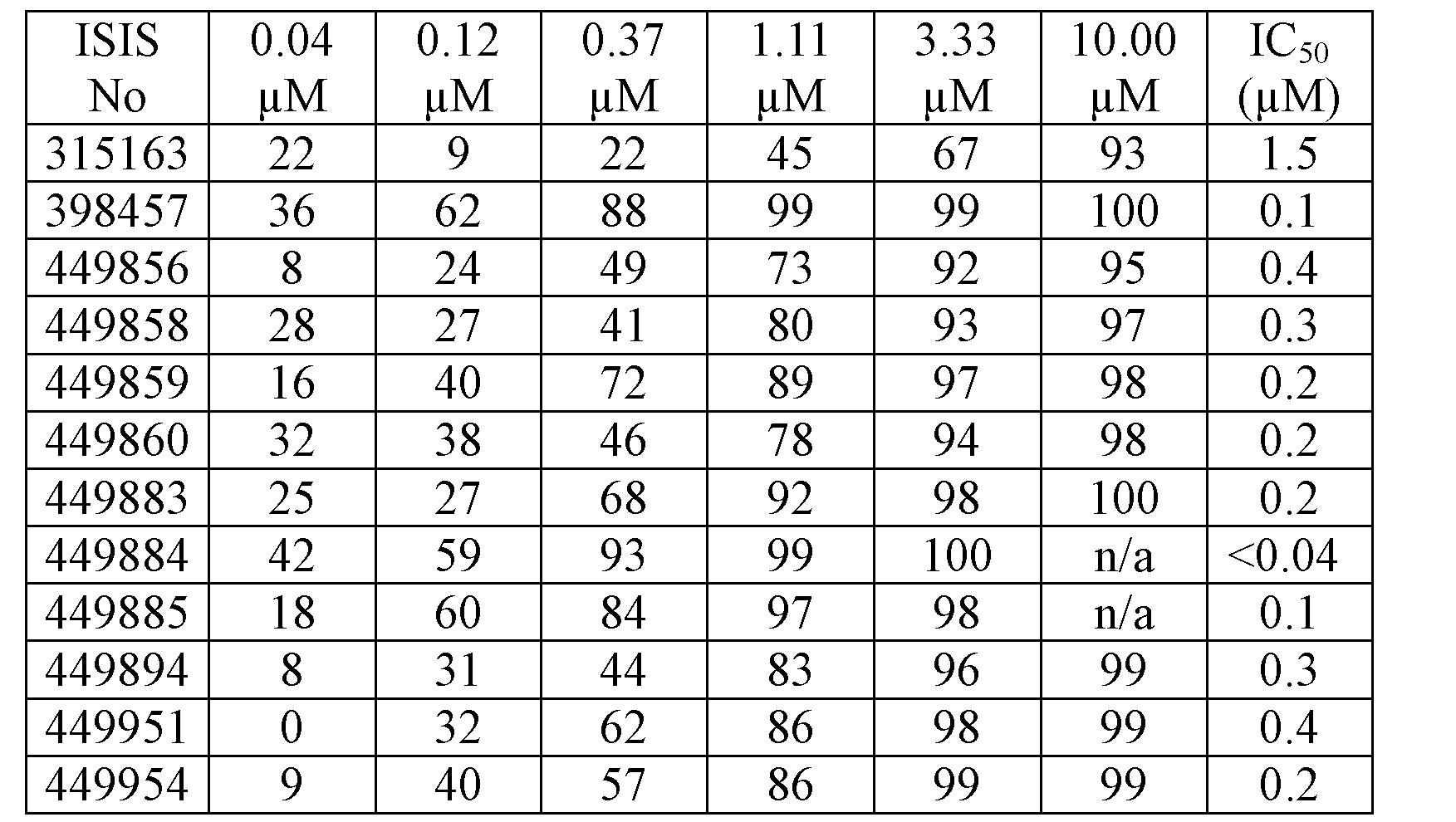 Figure CN103814132BD00701