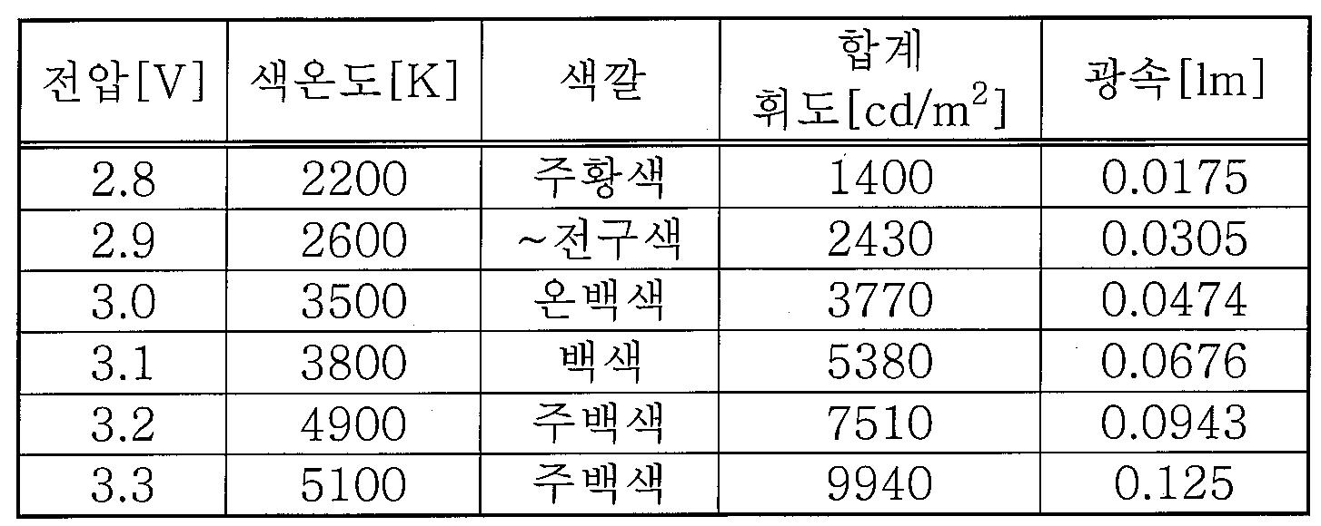 Figure 112011090919767-pat00002