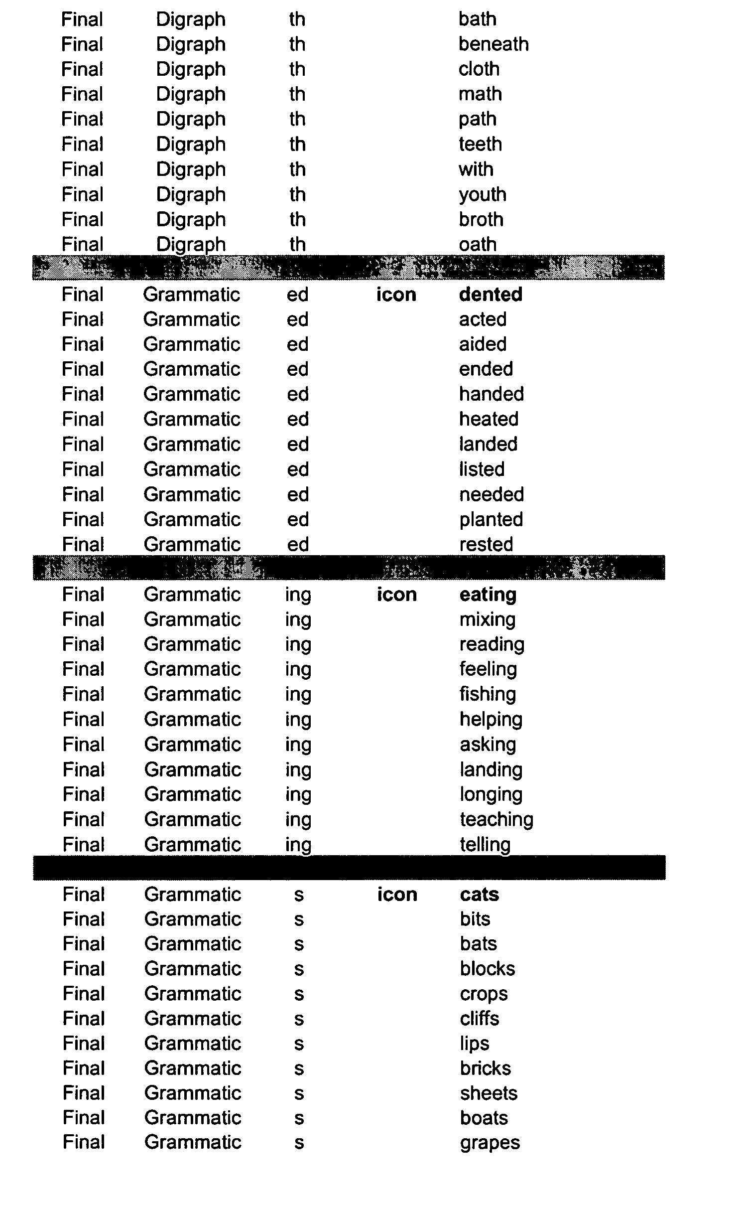 Figure US20050153263A1-20050714-P00022