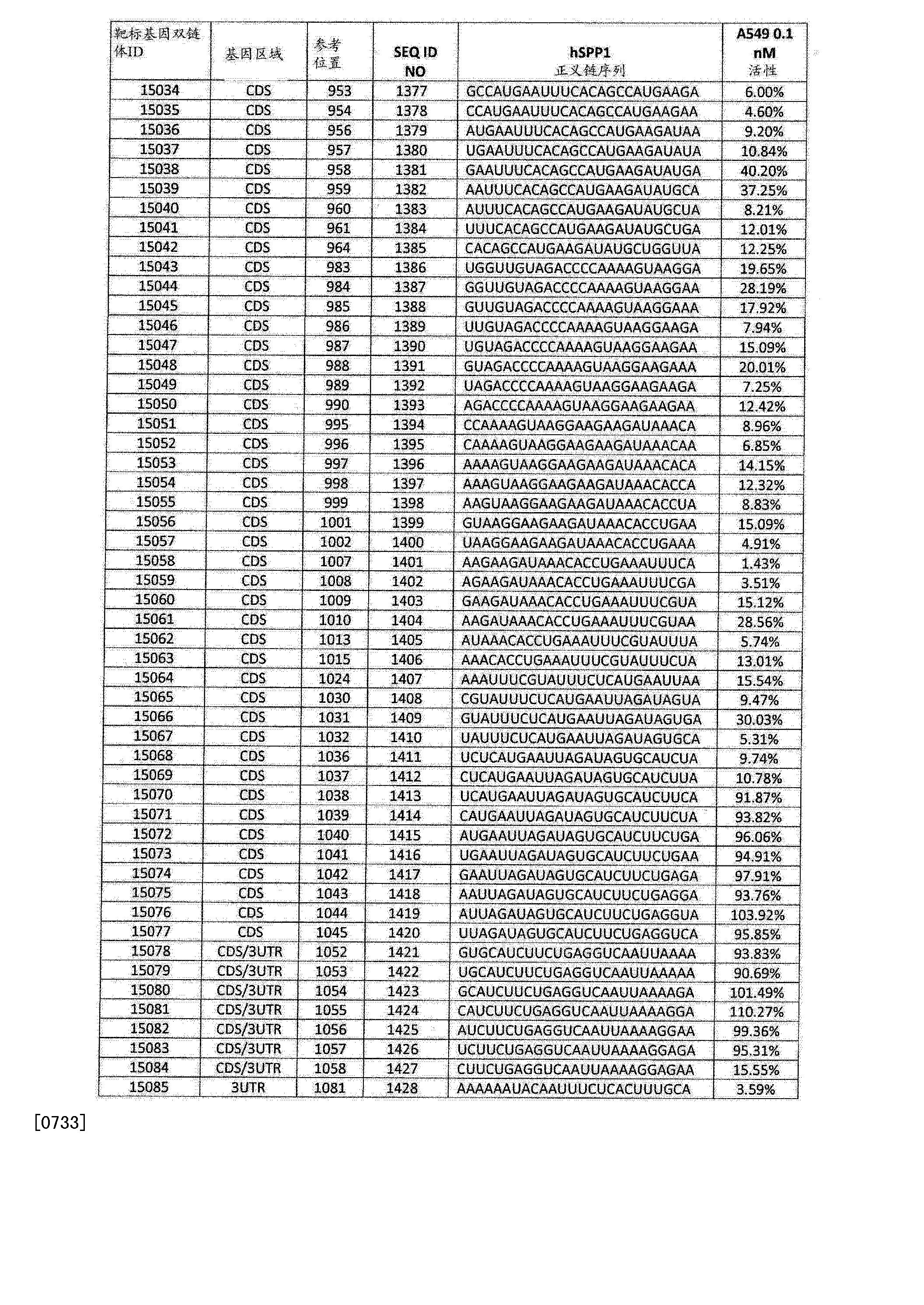 Figure CN103108642BD01371
