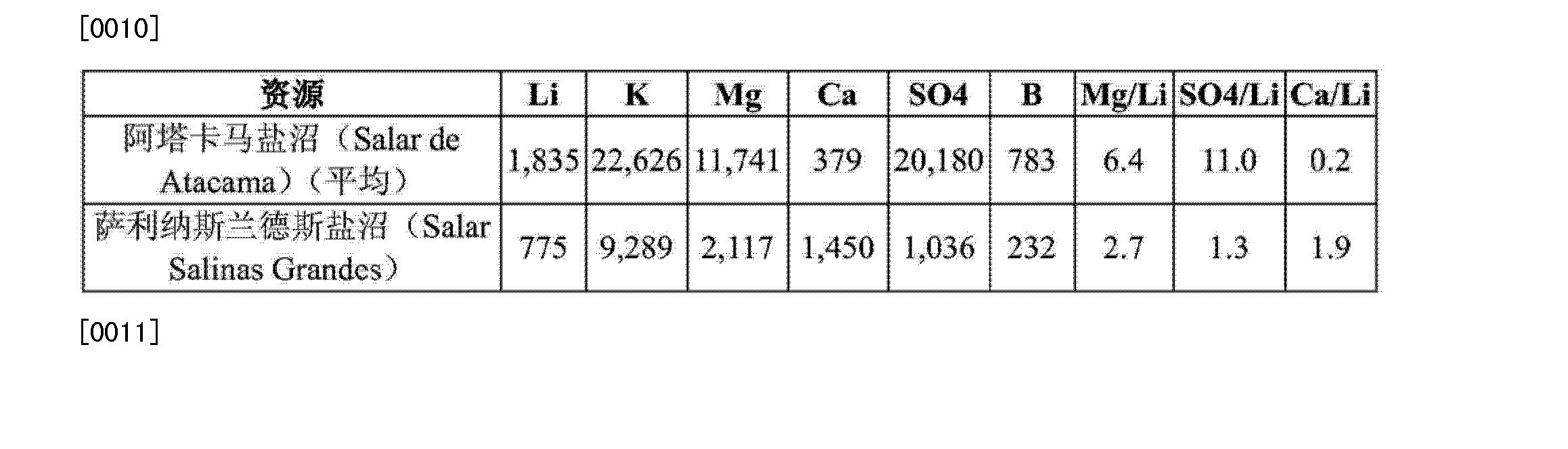 Figure CN103958412AD00061