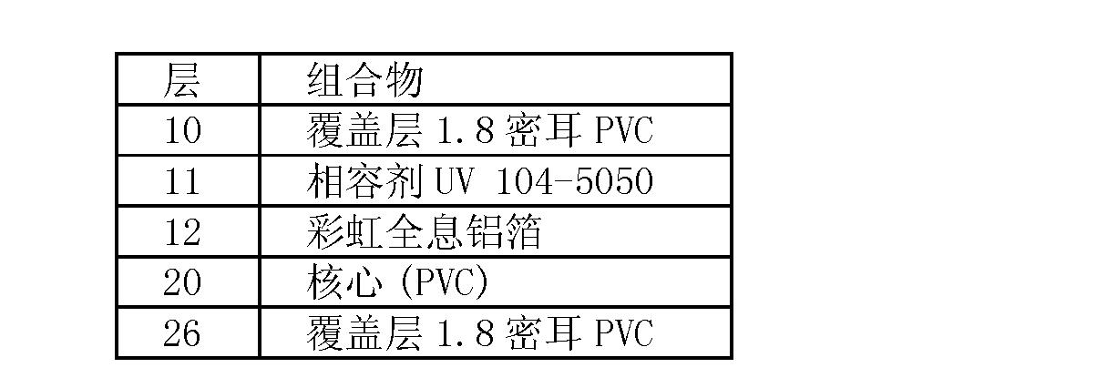 Figure CN101573242BD00192