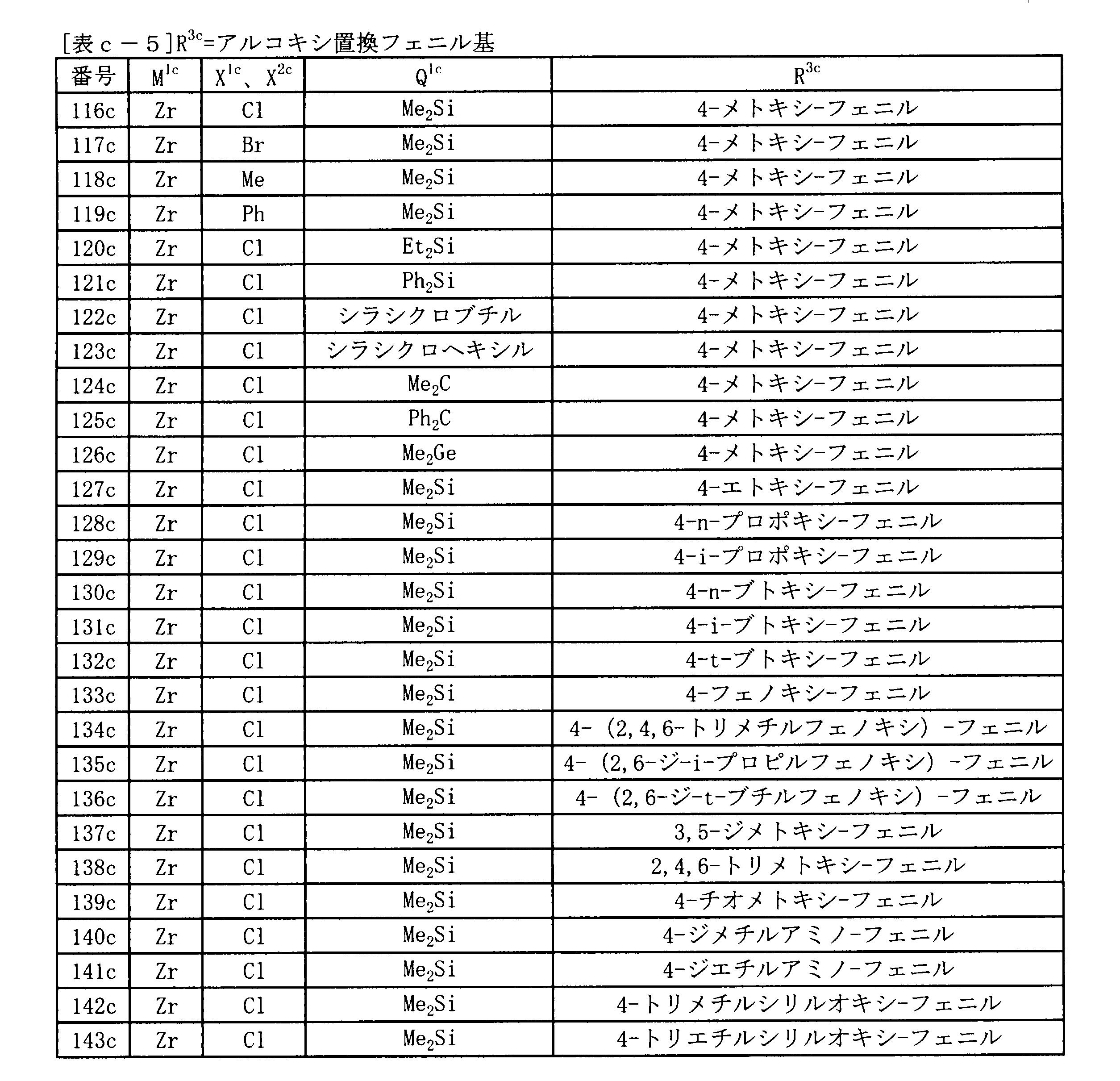 Figure JPOXMLDOC01-appb-T000074