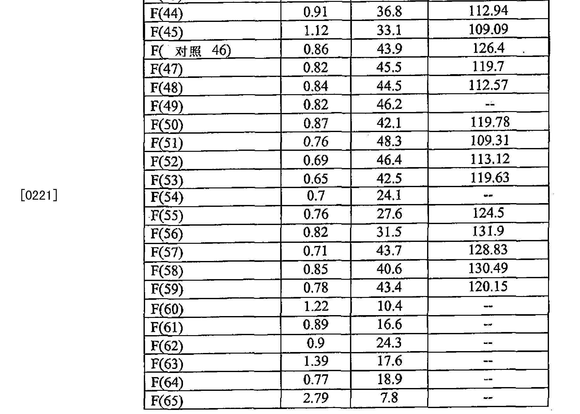 Figure CN102216384BD00311