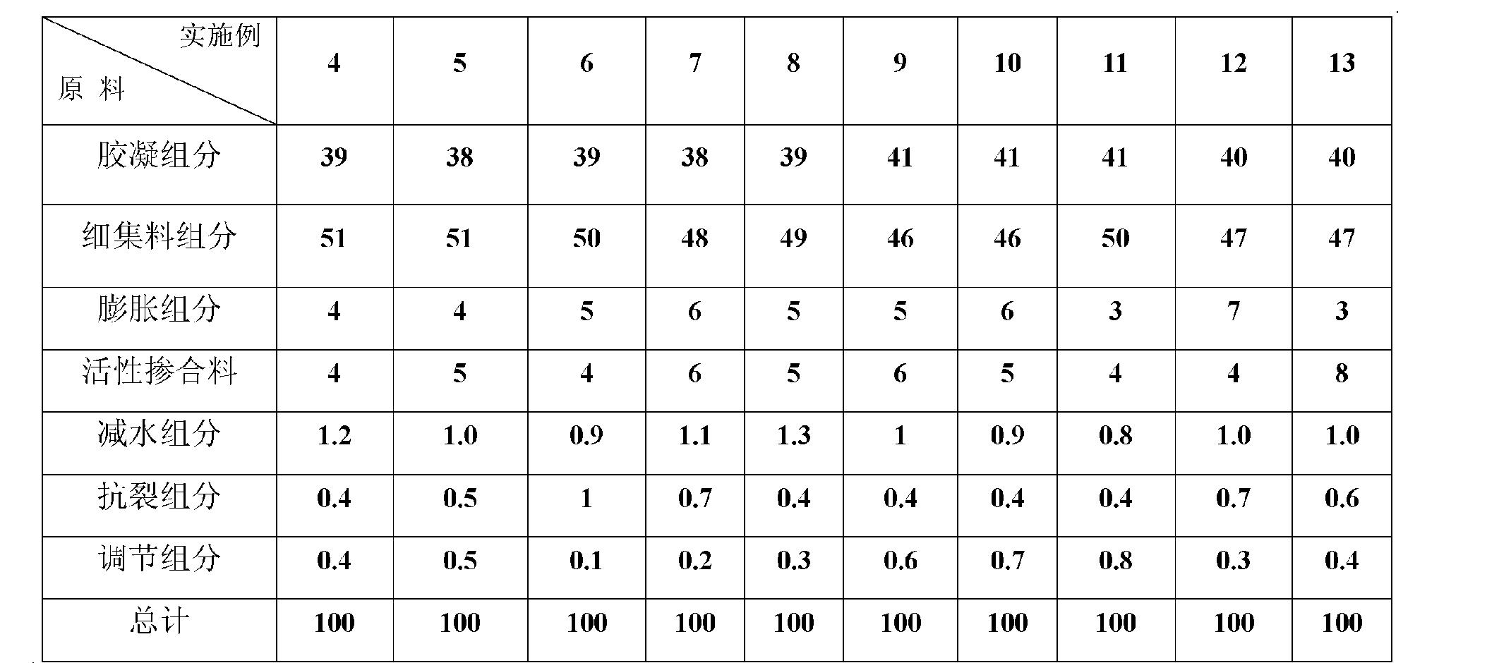 Figure CN102180628AD00091